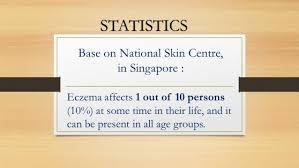 What Is Eczema? - Skinshare Singapore