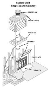 Fireplace And Chimney Construction Contractor In MassachusettsPortland Fireplace And Chimney