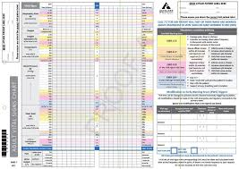 New Zealand Early Warning Score Adult Vital Signs Chart