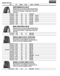 Firestone Tire Pressure Chart Firestone Ag Tire Size Chart