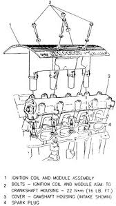 pontiac 2 4 engine diagram pontiac wiring diagrams