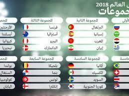 """قرعة مونديال 2018: تفاؤل مصري سعودي وتونس تقبل التحدي والمغرب متوجس من  """"مجموعة الموت"""""""