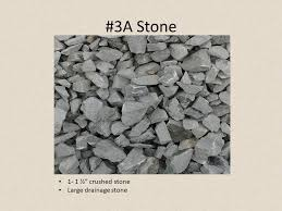 Gravel Stone Size Chart Aggregate The Dolomite Group