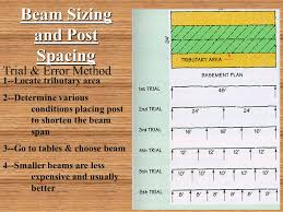 Beam Design Ppt Video Online Download