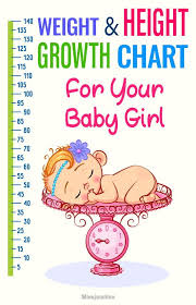 Standard Height And Weight Chart For Baby Girls Baby