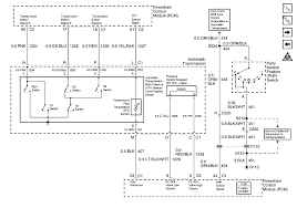 4l60e wiring solidfonts wiring diagram for a 4l60e transmission the