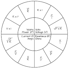 Ohm To Watt Chart Ohms Law Wheel