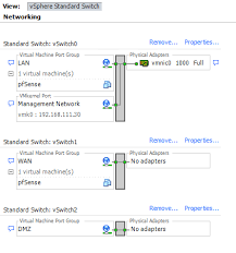 pfsense on vmware vsphere esxi pfsensedocs dmz network diagram