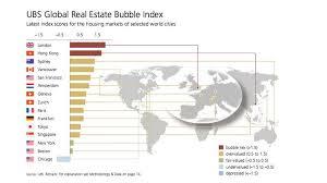 Sydney real estate report