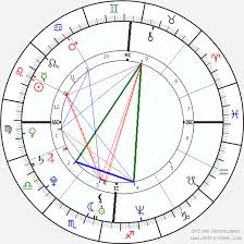 Health Astrology Chart Astro Theme Natal Chart Health And Medical Astrology