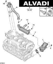 peugeot gas recycling circuit Peugeot Transmission Rebuild Kits Peugeot Transmission Diagrams #48