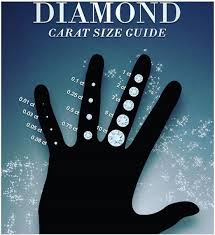 Online Diamond Size Chart A Full Price Guide And Buying Advice For 5 Carat Diamond Rings
