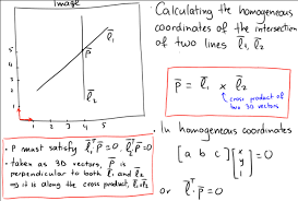 passing through 2 points equation of intersection point of two lines