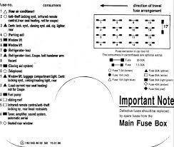 fuse box chart what fuse goes where page 3 peachparts i21 photobucket com albums b272 whunter 1997rearfuse jpg 1992 front and rear fuse box charts