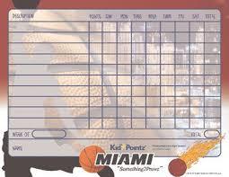 Miami Heat Chart Printable Chart Sports Team Theme Kid Pointz
