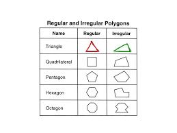 Regular and Irregular Shapes | Math, Shapes, Polygons, geometry | ShowMe