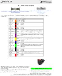 pin molex wiring diagram wiring diagrams and schematics all about the various pc power supply cables and connectors
