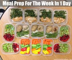 Meal Prep 101 Meal Prep For The Week In 1 Day Broke But