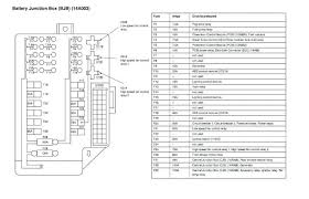 nissan 2011 fuse box wiring diagram local 2011 altima fuse box wiring diagram datasource nissan sentra 2011 fuse box 2011 altima fuse diagram