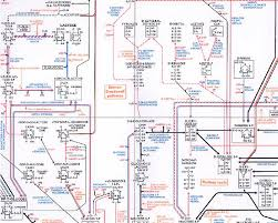 A Cutting Of The Boehringer Biochemical Pathways Poster 40