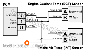 1993 1995 iat and ect sensor wiring diagram jeep 4 0l intake air temp iat and engine coolant temp ect sensor wiring diagram