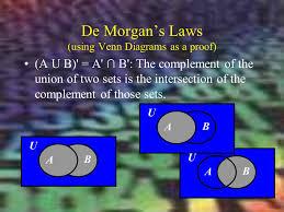Thinking Mathematically Chapter 2 Set Theory 2.1 Basic Set ...
