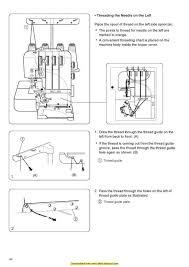 Necchi S34 Serger Sewing Machine Instruction Manual