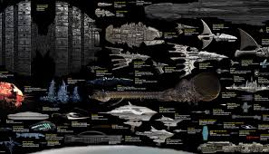 Current Sci Fi Space Vessel Size Chart Includes All Your