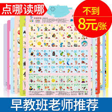 Learn to spell your name in morse code and send sos. Sound Mother Has A Sound Wall Chart Early To Teach Children To Learn Artifact Spelling Training Chinese Phonetic Alphabet Wall Sticker