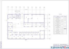 Курсовое проектирование городского автосервиса по ремонту  Курсовой проект по дисциплине Проектирование производственных участков для автосервиса