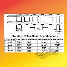 Drive Chain Size Chart Chain Sizes Cyclekart Tech Forum Cyclekart Forum The