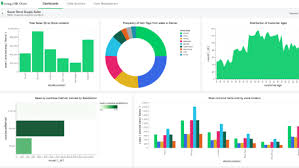 Workshop Mongodb Charts Install Then Explore Your Data