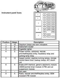 1996 ford f 150 fuse box diagram solved looking for fuse box diagram for 2000 ford f 150 fixya diagram for power box