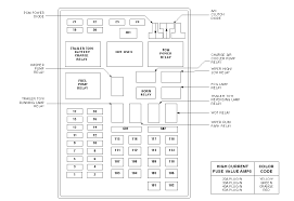 2000 ford f150 fuse box diagram fuse box diagram 2001 ford f150 full size image