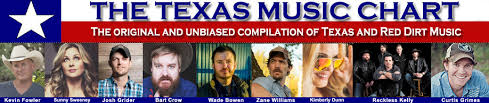 Texas Music For The Country