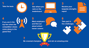about targetcareers 1 take the tests 2 see where you rank on the leaderboard 3 receive