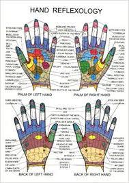 Hand Reflexology Chart Left Hand Hand Reflexology Amazon Co Uk Plastified A4 9789079887453