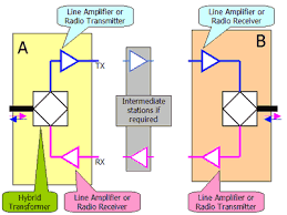 duplex speech and telegraph lines Quadruplex Telegraph at Wired Telegraph Circuit Diagram