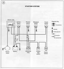 starter switch doesn t work if i recall correctly john bates spotted a small error in this diagram but it should be good enough to get you started