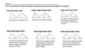 Triangle Proofs Additional Resources Dnageo101