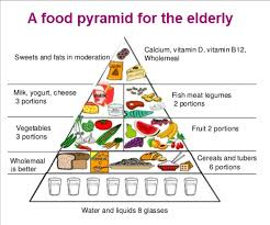 Make A Chart Of Balanced Diet This Food Chart Outlines What Different Foods Your Elderly