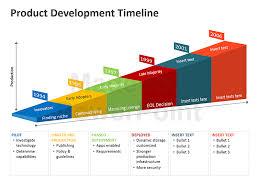Timeline Ppt Slide Product Development Timeline Editable Powerpoint Template