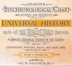 Sebastian C Adams Chronological Chart Home Synchronological Chart Of Universal History Exhibit