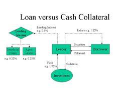 Securities Lending Explained Pasla