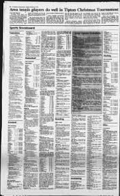 The Republic from Columbus, Indiana on December 15, 1992 · Page 12