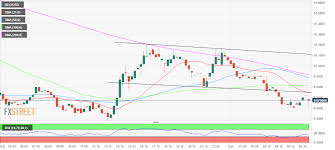 Neo Technical Analysis Set Up Favors Bears A Test Of