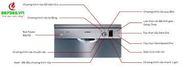 Hỏi đáp và đánh giá máy rửa bát Bosch SMS25KI00E - Review chi tiết!