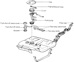 Great 2005 hyundai elantra radio wiring diagram ideas the best