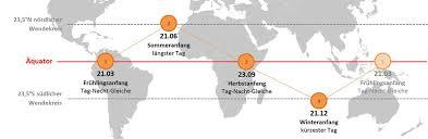 Raumanalyse - Lexikon der Geographie - Spektrum der Wissenschaft