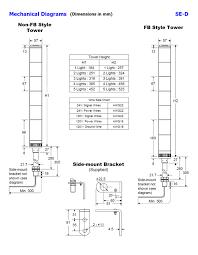 patlite met wiring diagram patlite lme wiring diagrams fantastic patlite signal tower wiring diagram picture collection patlite manual fantastic patlite signal tower wiring diagram